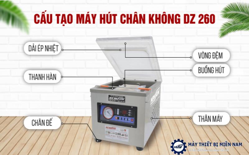 Cấu tạo máy ép chân không công nghiệp DZ-260