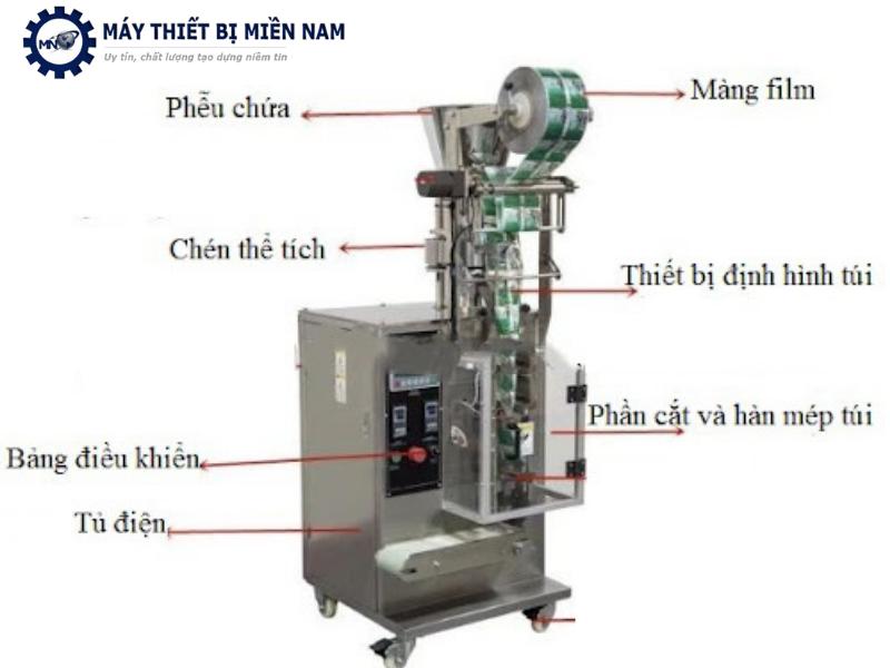 Nguyên lý hoạt động máy đóng gói cháo tự động